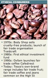 BBC Fair Trade